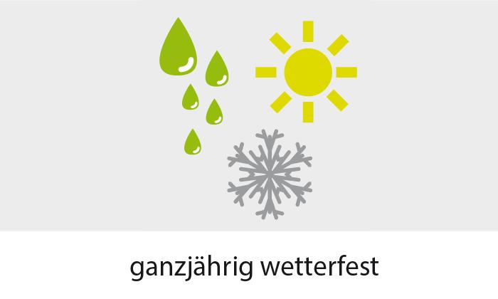 ... Gartenmöbel Rügen Essgruppe Schwarz ...