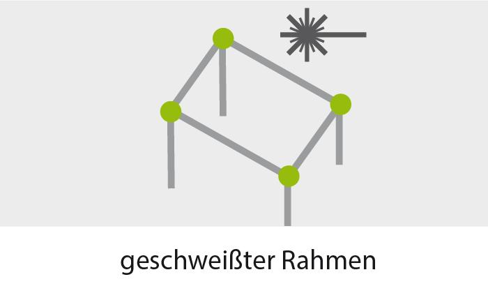 Gartenmöbel, Rattan-Essgruppe von Jet-Line - Jet-Line Gartenmoebel ...